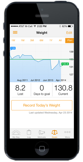 How the Best Exercise Apps Get You Fit for Summer – The